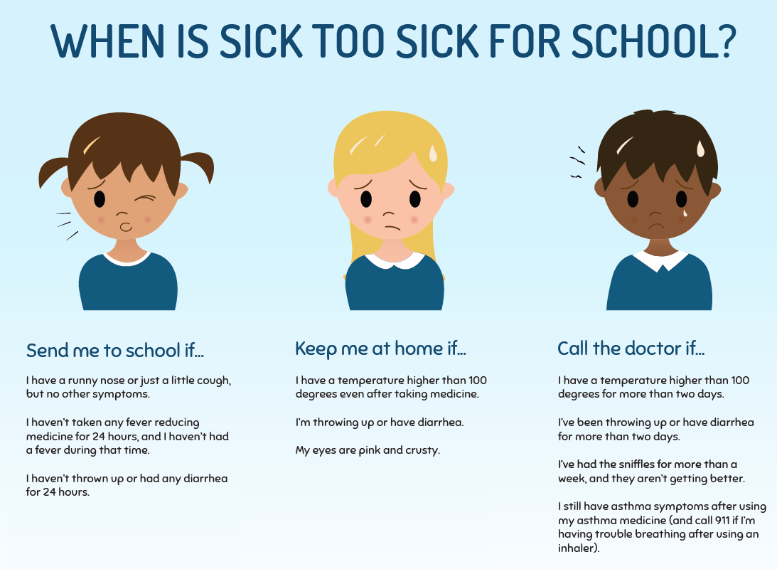 When is Sick Too Sick for School? Clipart