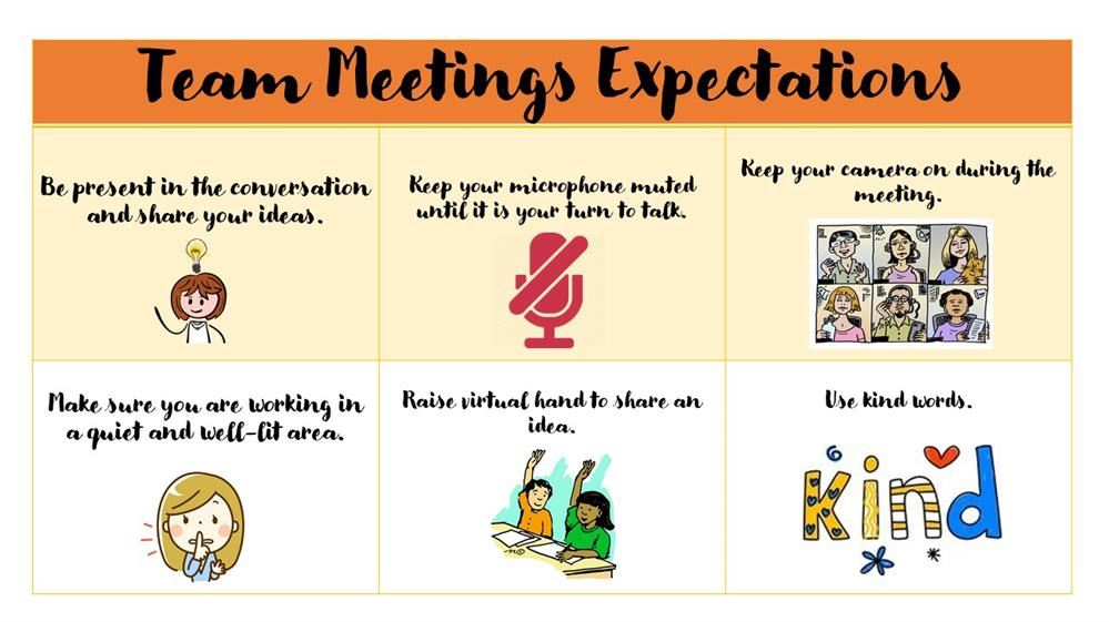 Team Meeting Expectations