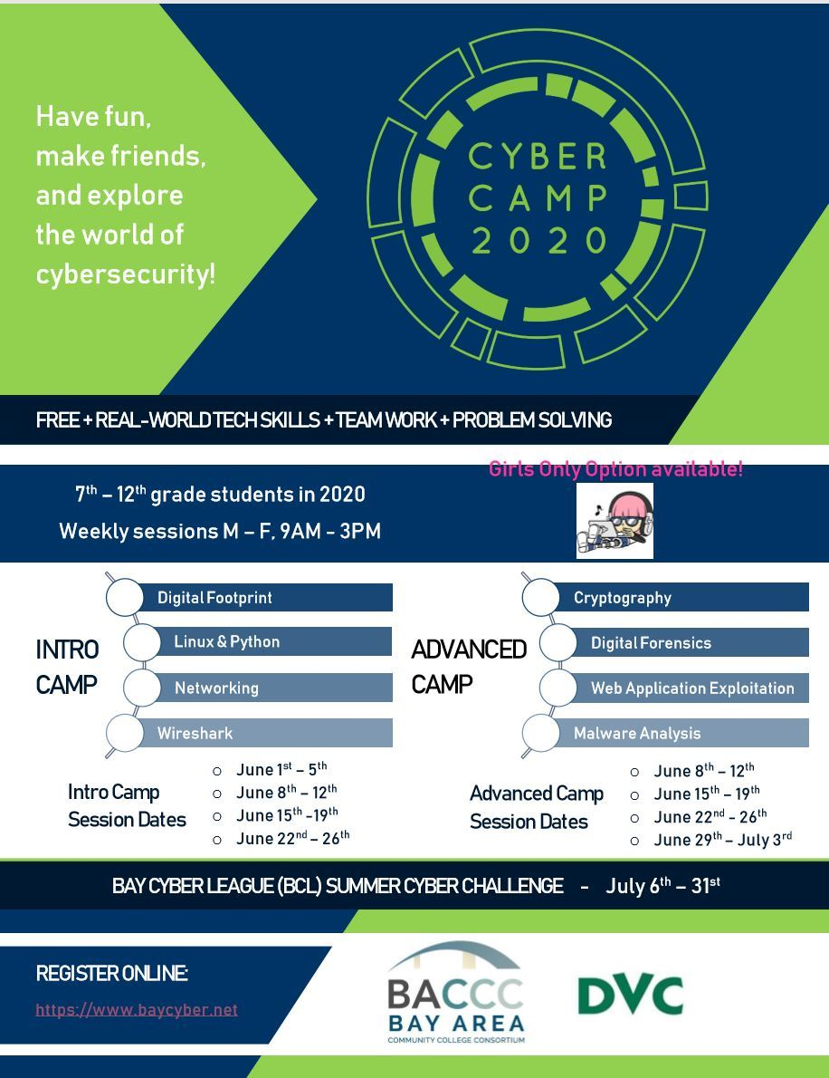 Cyber Camp 2020 (cybersecurity courses)