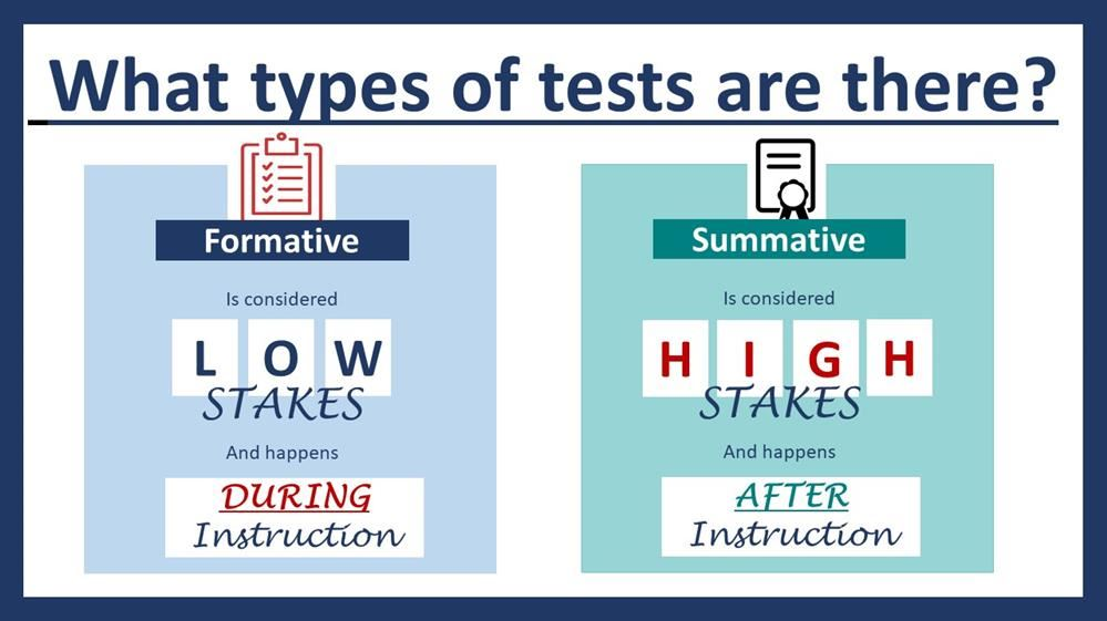 formative vs summative assessments image